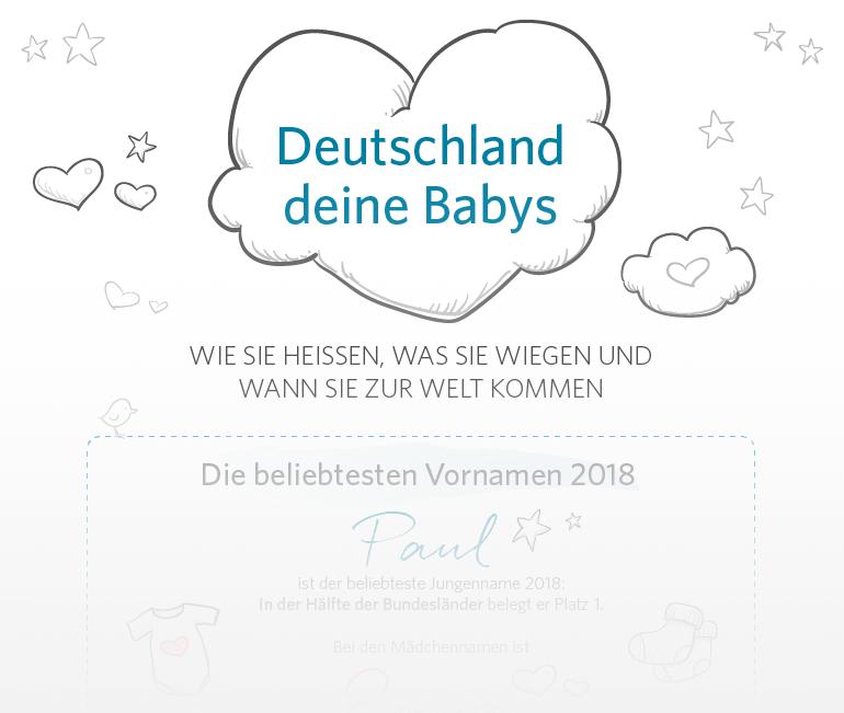 Beliebte Vornamen Hitliste Der Häufigsten Namen 2018